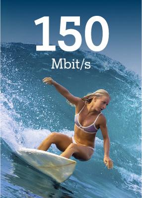 brzina 150 Mbit/s
